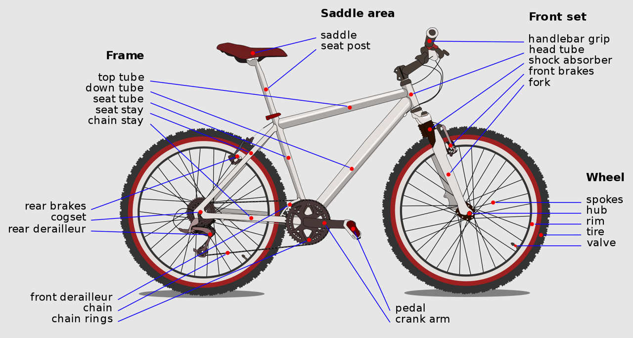 List of bike parts